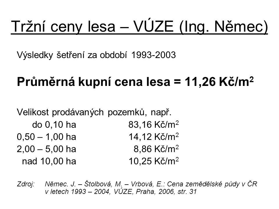 Tržní ceny lesa – VÚZE (Ing. Němec) Výsledky šetření za období 1993-2003 Průměrná kupní cena lesa = 11,26 Kč/m 2 Velikost prodávaných pozemků, např. d