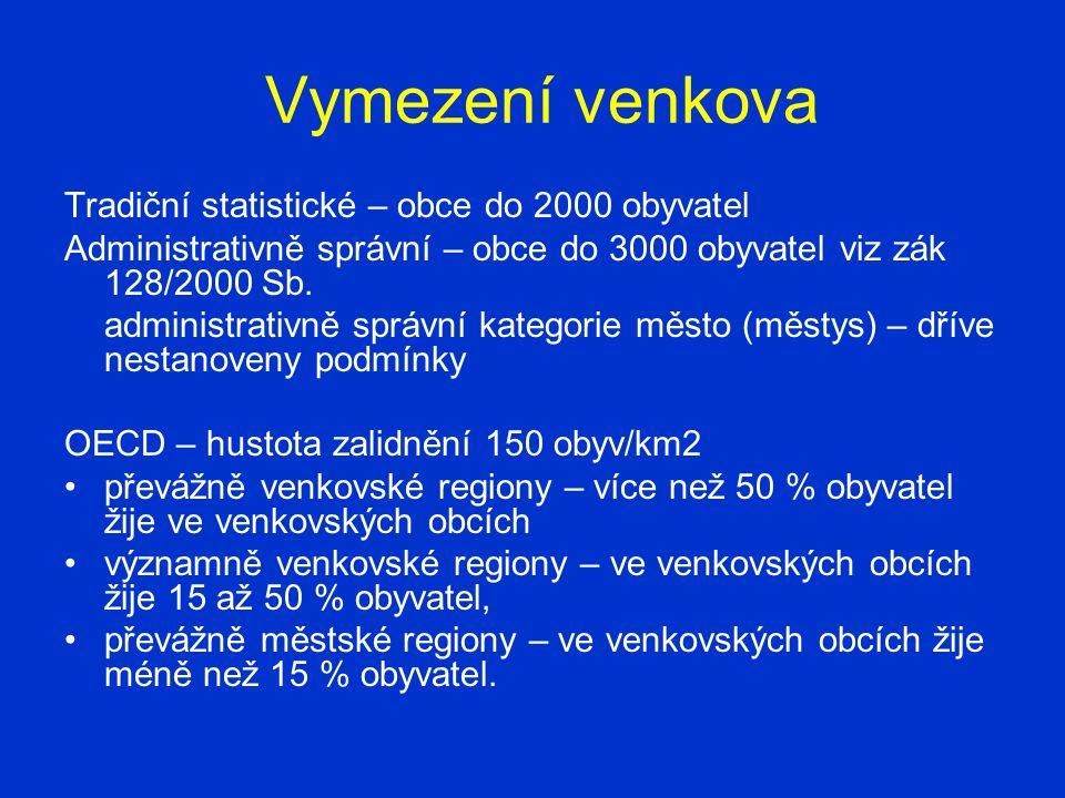 Vymezení venkova Tradiční statistické – obce do 2000 obyvatel Administrativně správní – obce do 3000 obyvatel viz zák 128/2000 Sb.