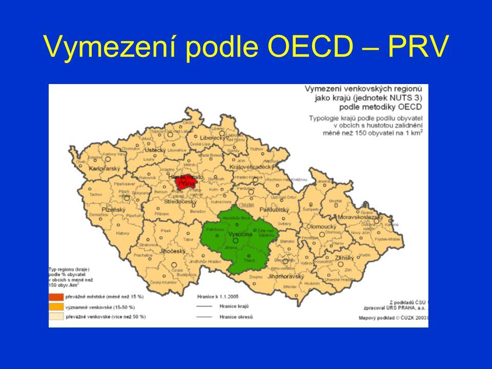 Vymezení podle OECD – PRV