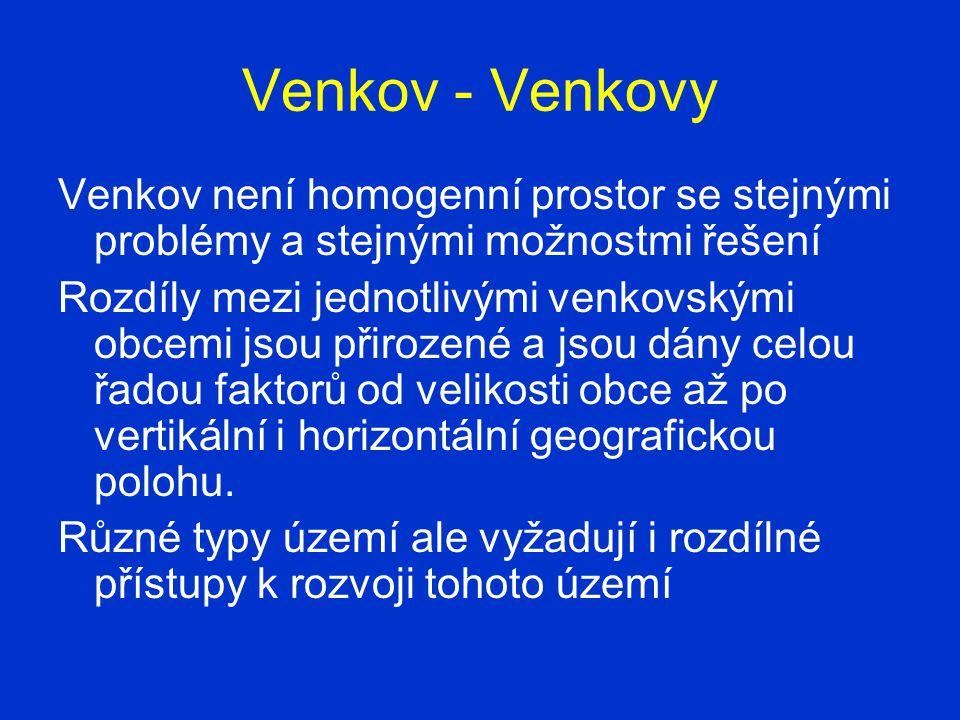 Venkov - Venkovy Venkov není homogenní prostor se stejnými problémy a stejnými možnostmi řešení Rozdíly mezi jednotlivými venkovskými obcemi jsou přirozené a jsou dány celou řadou faktorů od velikosti obce až po vertikální i horizontální geografickou polohu.