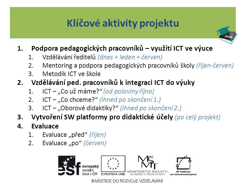 Klíčové aktivity projektu 1.Podpora pedagogických pracovníků – využití ICT ve výuce 1.Vzdělávání ředitelů (dnes + leden + červen) 2.Mentoring a podpora pedagogických pracovníků školy (říjen-červen) 3.Metodik ICT ve škole 2.Vzdělávání ped.