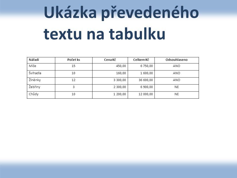 Ukázka převedeného textu na tabulku NářadíPočet ksCena KčCelkem KčOdsouhlaseno Míče15450,006 750,00ANO Švihadla10160,001 600,00ANO Žíněnky123 300,0036
