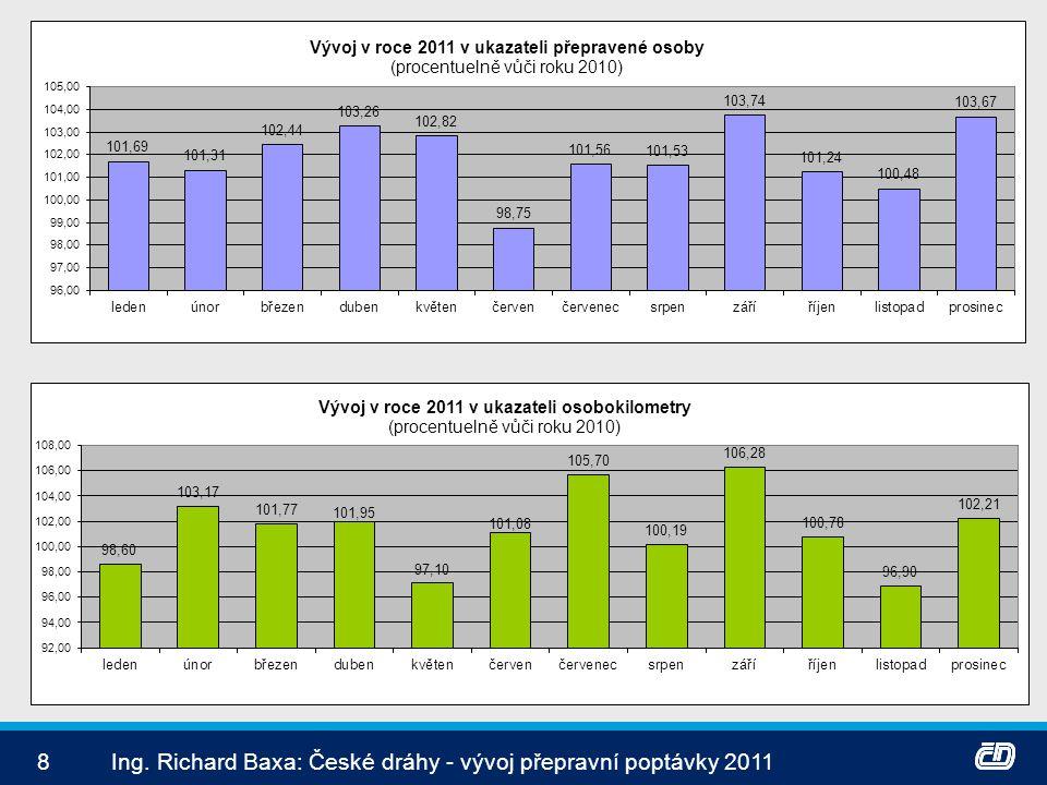 8Ing. Richard Baxa: České dráhy - vývoj přepravní poptávky 2011