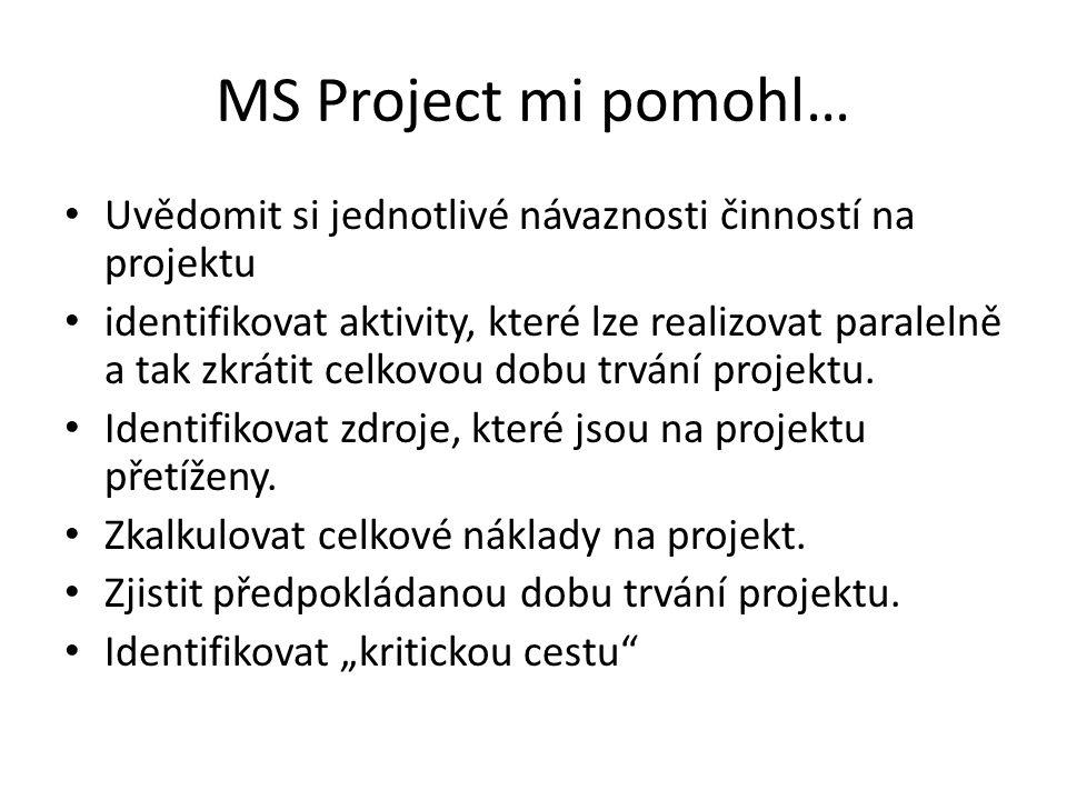 MS Project mi pomohl… Uvědomit si jednotlivé návaznosti činností na projektu identifikovat aktivity, které lze realizovat paralelně a tak zkrátit celk