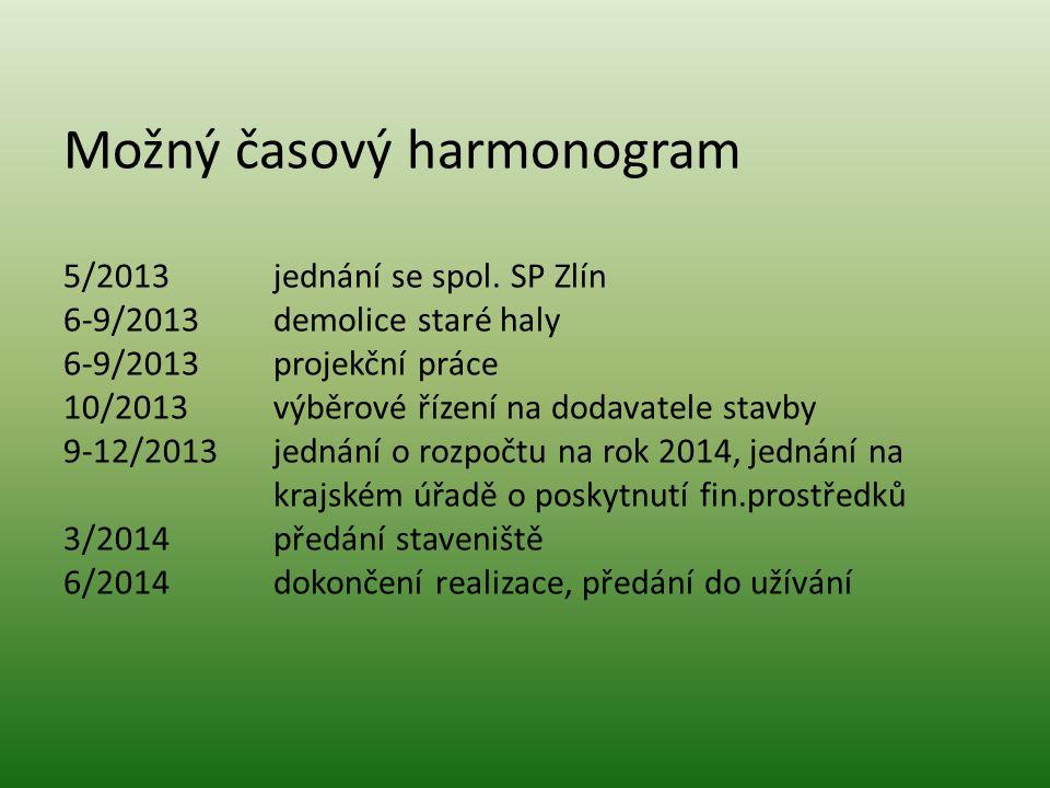 Možný časový harmonogram 5/2013 jednání se spol. SP Zlín 6-9/2013 demolice staré haly 6-9/2013 projekční práce 10/2013 výběrové řízení na dodavatele s