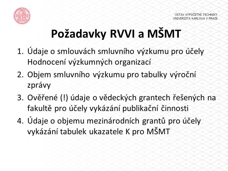 Požadavky RVVI a MŠMT 1.Údaje o smlouvách smluvního výzkumu pro účely Hodnocení výzkumných organizací 2.Objem smluvního výzkumu pro tabulky výroční zprávy 3.Ověřené (!) údaje o vědeckých grantech řešených na fakultě pro účely vykázání publikační činnosti 4.Údaje o objemu mezinárodních grantů pro účely vykázání tabulek ukazatele K pro MŠMT ÚSTAV VÝPOČETNÍ TECHNIKY UNIVERZITA KARLOVA V PRAZE