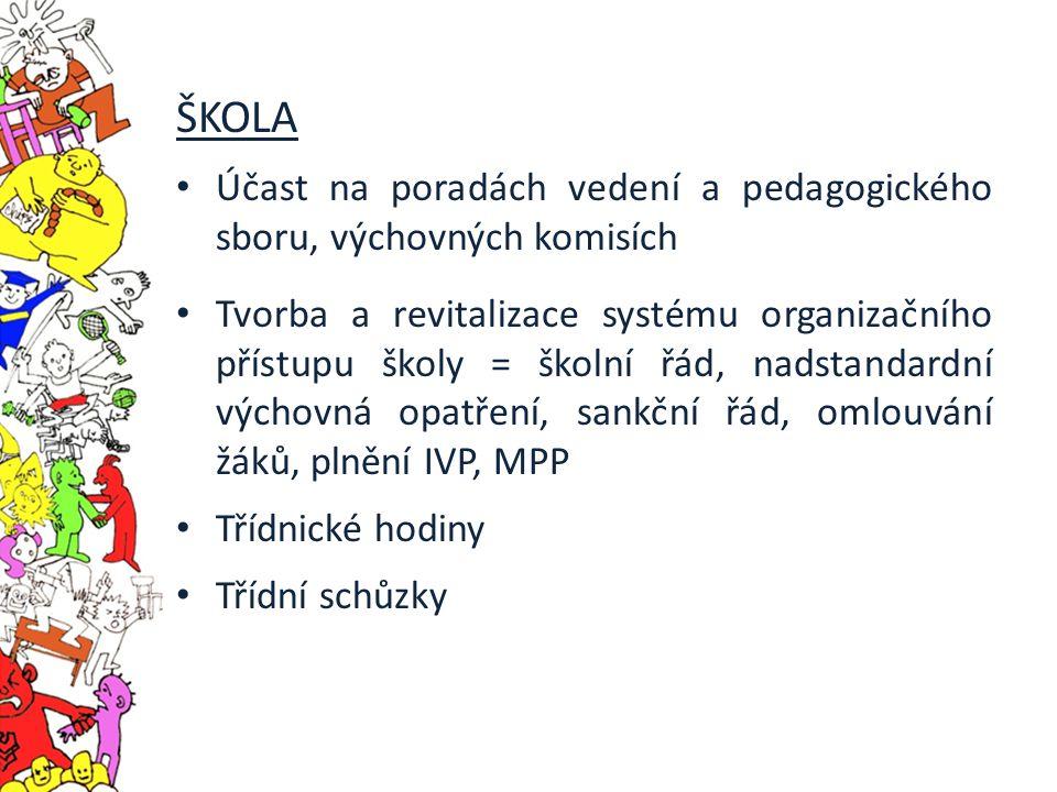 ŠKOLA Účast na poradách vedení a pedagogického sboru, výchovných komisích Tvorba a revitalizace systému organizačního přístupu školy = školní řád, nad