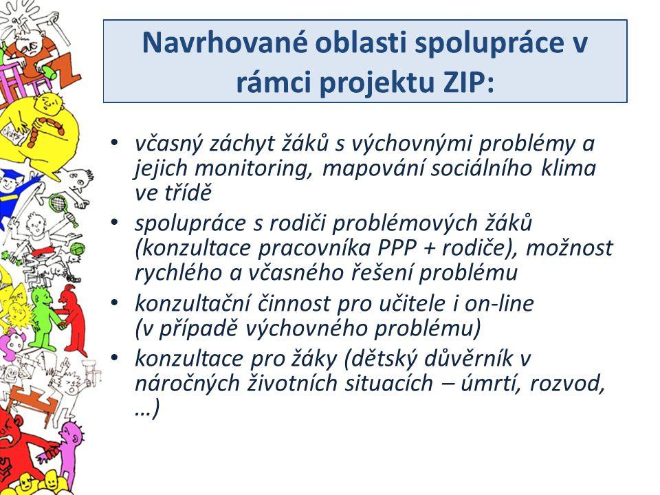 Navrhované oblasti spolupráce v rámci projektu ZIP: včasný záchyt žáků s výchovnými problémy a jejich monitoring, mapování sociálního klima ve třídě s