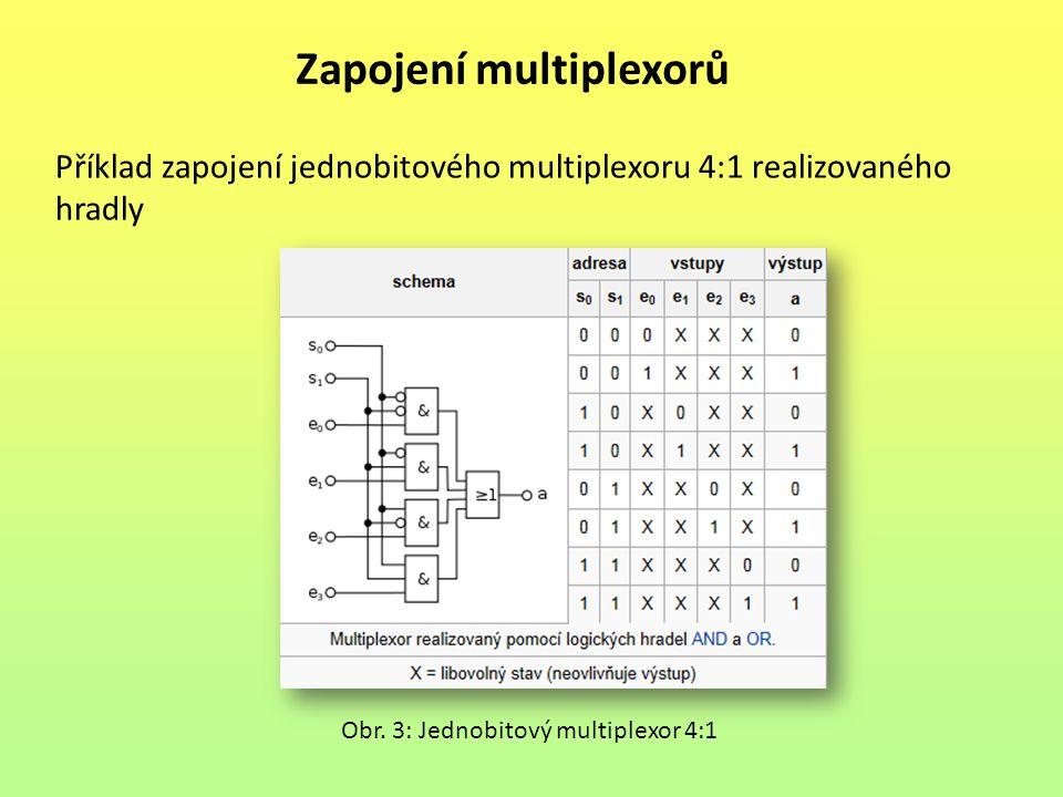 Zapojení multiplexorů Příklad zapojení jednobitového multiplexoru 4:1 realizovaného hradly Obr. 3: Jednobitový multiplexor 4:1