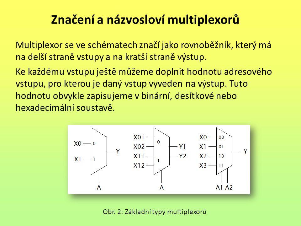 Základní typy multiplexorů Jednobitový multiplexor 2:1 Vstupy a výstupy X 0, X 1 – vstupy multiplexoru A – adresový vstup Y – výstup multiplexoru Pravdivostní tabulka Pokud je na adresovém vstupu A logická 0, bude výstup roven prvnímu vstupu X 0.