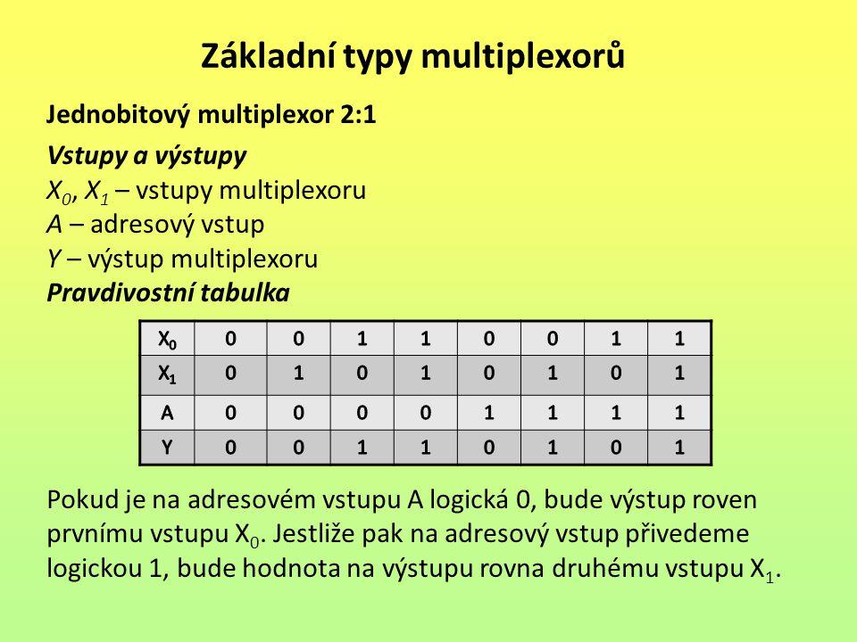 Základní typy multiplexorů Dvoubitový multiplexor 2:1 Vstupy a výstupy X 00, X 01, X 10, X 11 – vstupy multiplexoru A – adresový vstup Y 1, Y 2 – výstupy multiplexoru Pravdivostní tabulka Klasická pravdivostní tabulka pro toto zapojení by byla velmi dlouhá, měla by 32 řádků vzhledem k 5 vstupům.