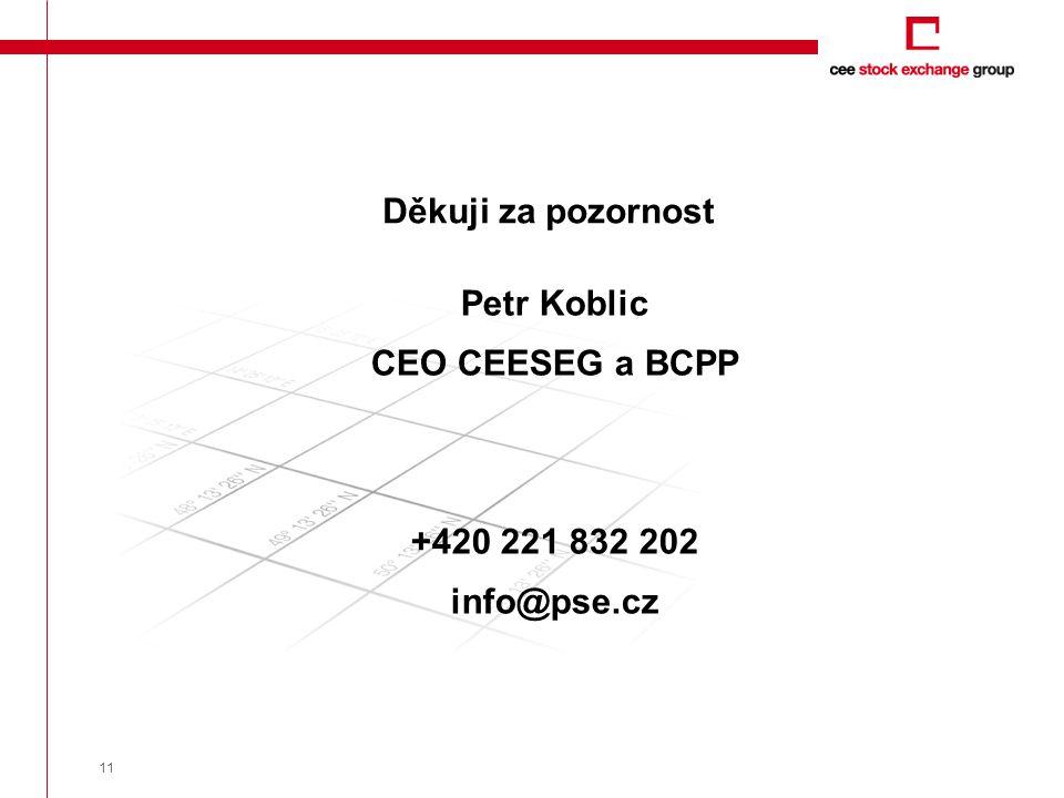 11 Děkuji za pozornost Petr Koblic CEO CEESEG a BCPP +420 221 832 202 info@pse.cz