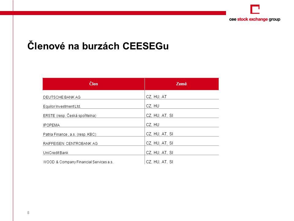 8 Členové na burzách CEESEGu ČlenZemě DEUTSCHE BANK AG CZ, HU, AT Equilor Investment Ltd. CZ, HU ERSTE (resp. Česká spořitelna) CZ, HU, AT, SI IPOPEMA