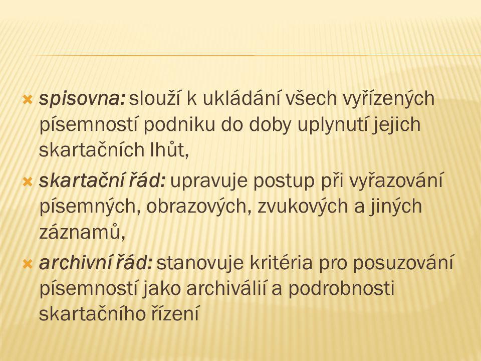 Použité zdroje FLEISCHMANNOVÁ, Emílie a spol.