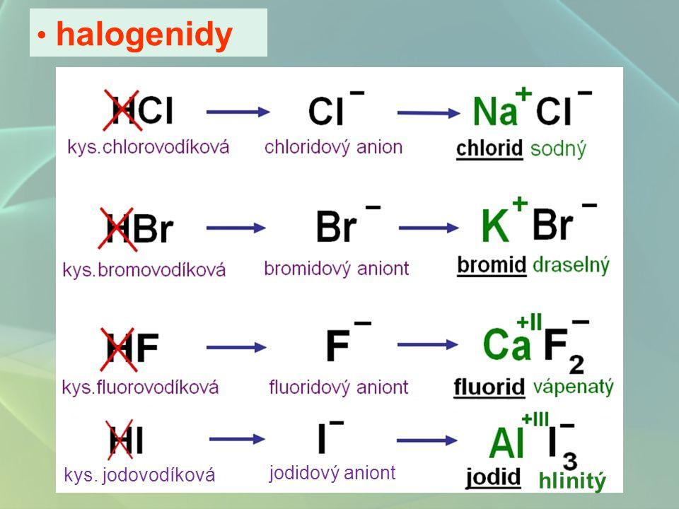 halogenidy kys. jodovodíková jodidový aniont hlinitý