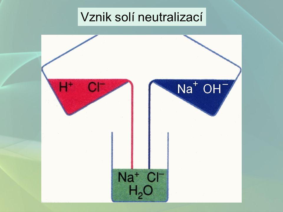 Vznik solí neutralizací