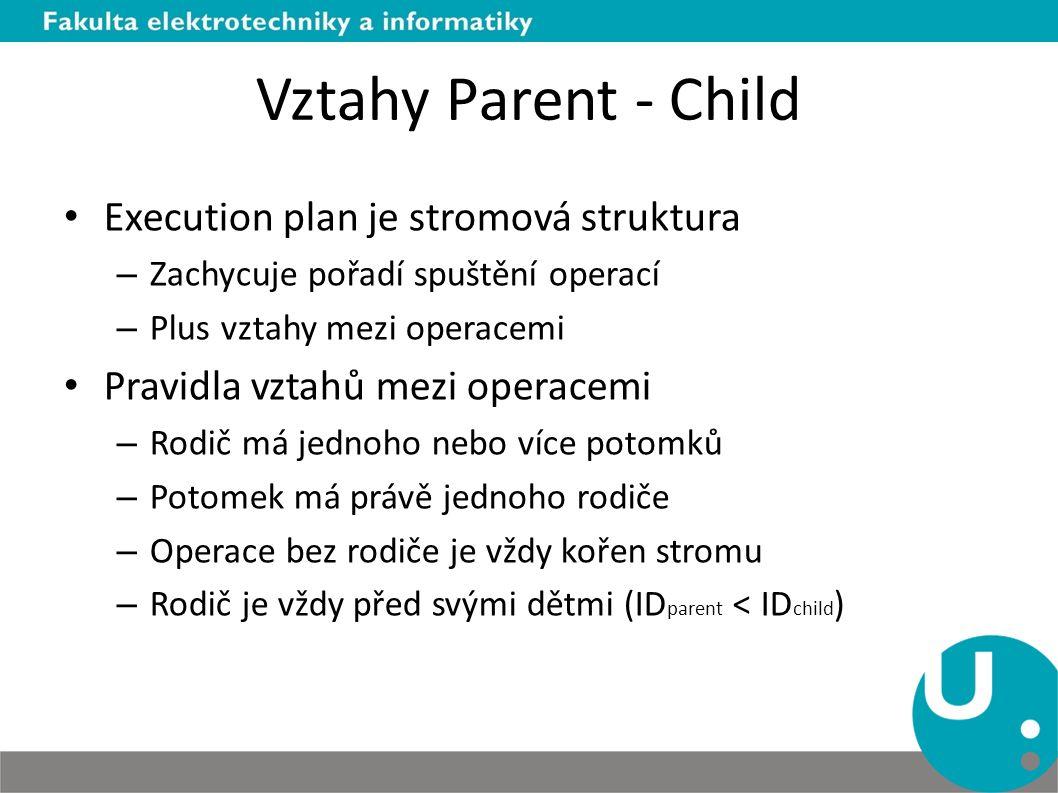 Vztahy Parent - Child Execution plan je stromová struktura – Zachycuje pořadí spuštění operací – Plus vztahy mezi operacemi Pravidla vztahů mezi opera
