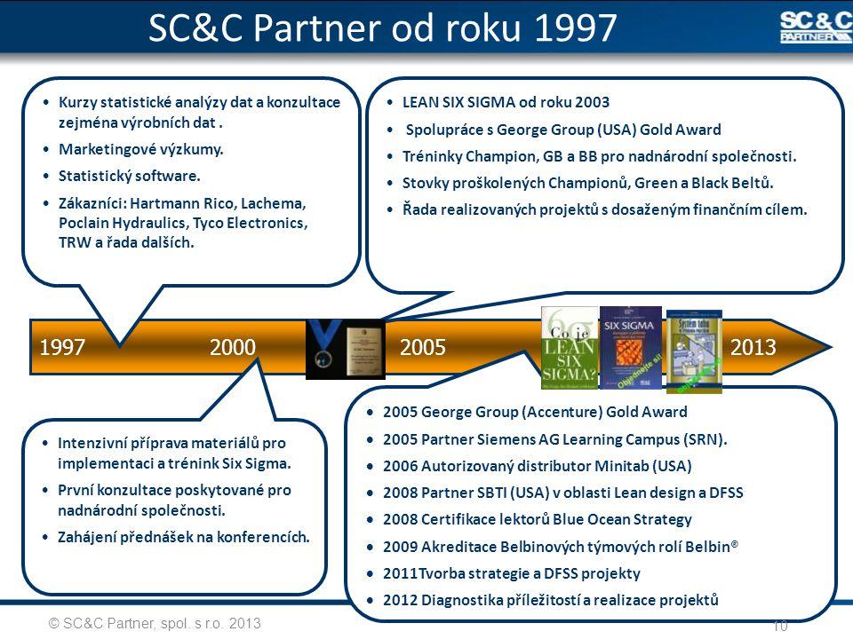 1997 2000 2005 2013 Kurzy statistické analýzy dat a konzultace zejména výrobních dat. Marketingové výzkumy. Statistický software. Zákazníci: Hartmann
