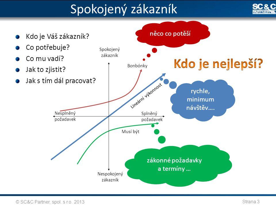 © SC&C Partner, spol.s r.o. 20054 Co je štíhlý proces.