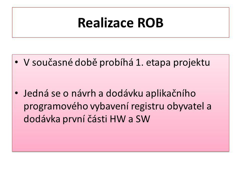 Realizace ROB V současné době probíhá 1.