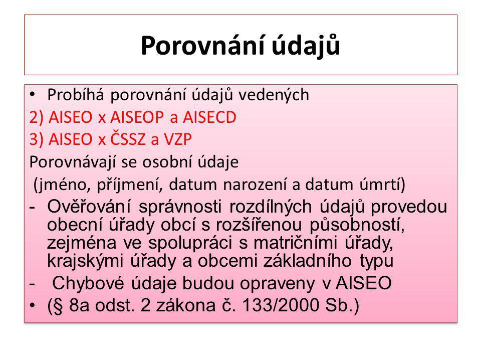 Porovnání údajů Probíhá porovnání údajů vedených 2) AISEO x AISEOP a AISECD 3) AISEO x ČSSZ a VZP Porovnávají se osobní údaje (jméno, příjmení, datum narození a datum úmrtí) -Ověřování správnosti rozdílných údajů provedou obecní úřady obcí s rozšířenou působností, zejména ve spolupráci s matričními úřady, krajskými úřady a obcemi základního typu - Chybové údaje budou opraveny v AISEO (§ 8a odst.