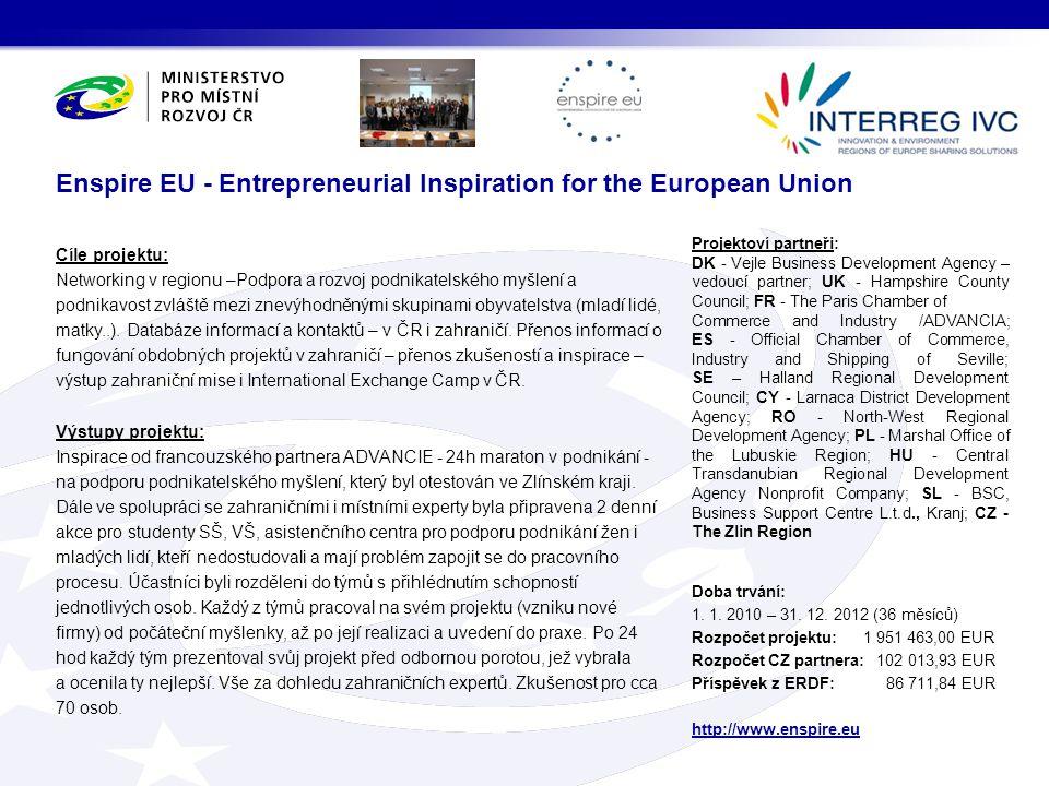 Cíle projektu: Networking v regionu –Podpora a rozvoj podnikatelského myšlení a podnikavost zvláště mezi znevýhodněnými skupinami obyvatelstva (mladí