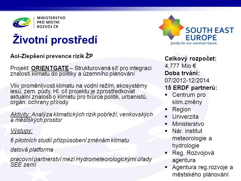 AoI-Zlepšení prevence rizik ŽP Projekt: ORIENTGATE – Strukturovaná síť pro integraci znalostí klimatu do politiky a územního plánování Vliv proměnlivo