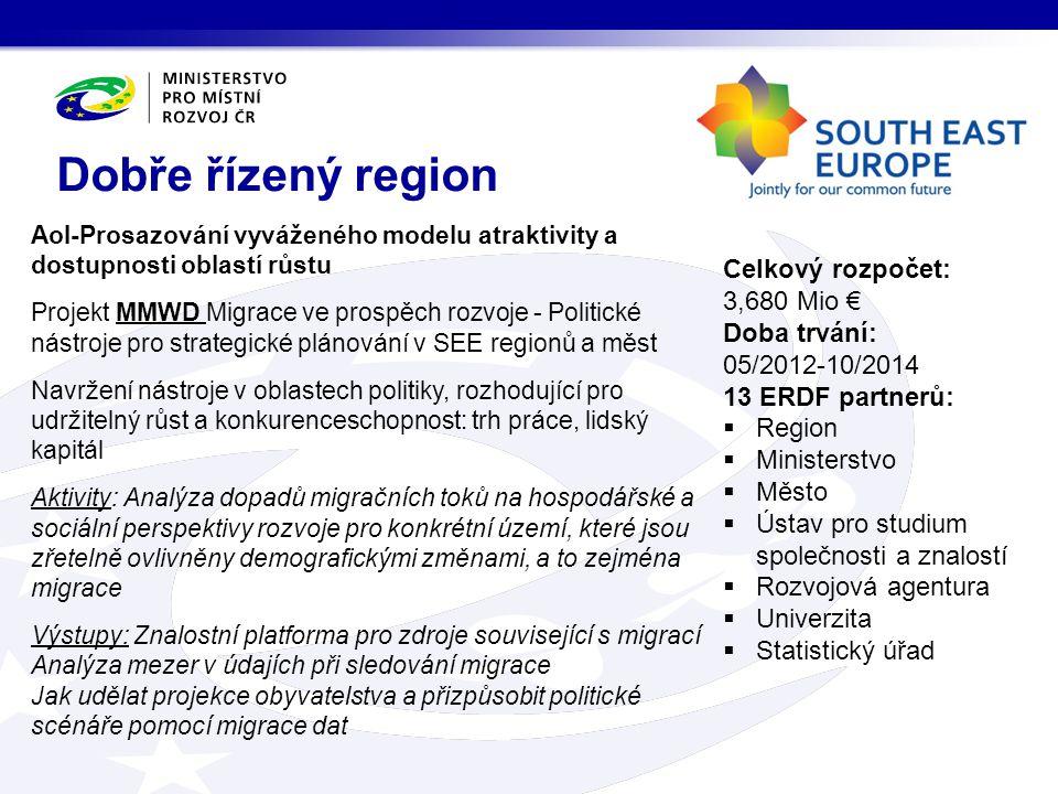 AoI-Prosazování vyváženého modelu atraktivity a dostupnosti oblastí růstu Projekt MMWD Migrace ve prospěch rozvoje - Politické nástroje pro strategick