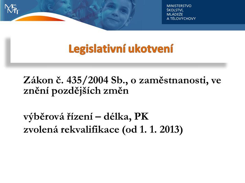 . Zákon č. 435/2004 Sb., o zaměstnanosti, ve znění pozdějších změn výběrová řízení – délka, PK zvolená rekvalifikace (od 1. 1. 2013)