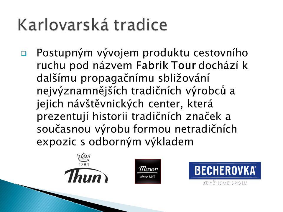  Postupným vývojem produktu cestovního ruchu pod názvem Fabrik Tour dochází k dalšímu propagačnímu sbližování nejvýznamnějších tradičních výrobců a j