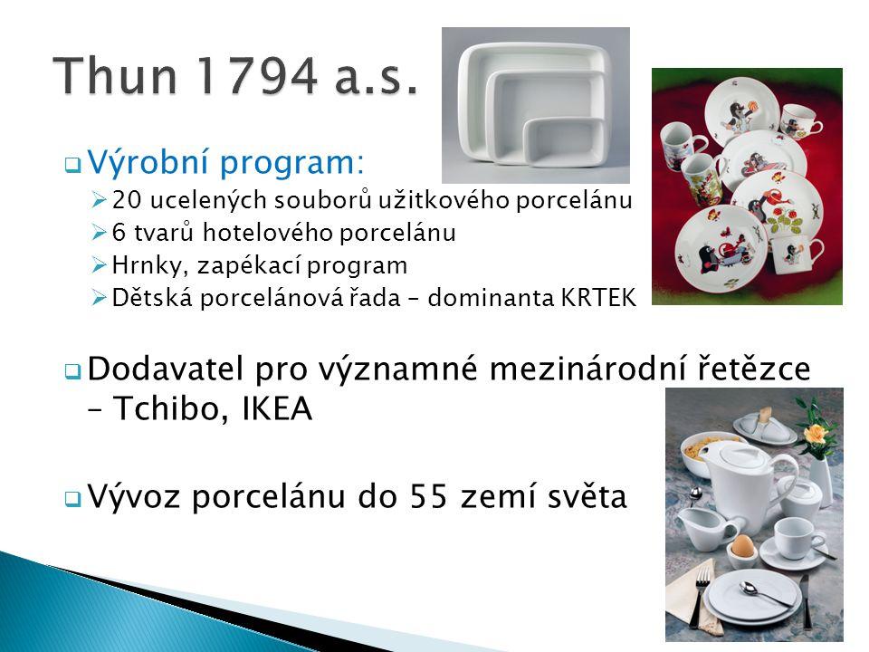  Výrobní program:  20 ucelených souborů užitkového porcelánu  6 tvarů hotelového porcelánu  Hrnky, zapékací program  Dětská porcelánová řada – do