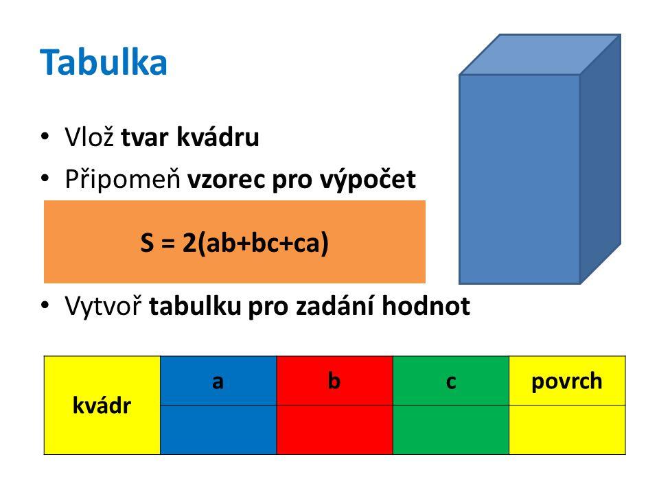 Tabulka Vlož tvar kvádru Připomeň vzorec pro výpočet Vytvoř tabulku pro zadání hodnot S = 2(ab+bc+ca) kvádr abcpovrch