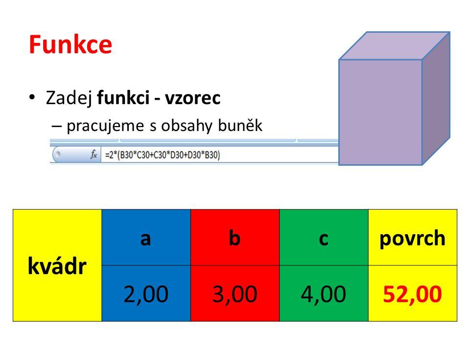 Funkce Zadej funkci - vzorec – pracujeme s obsahy buněk kvádr abcpovrch 2,003,004,0052,00