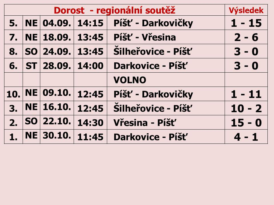 Dorost - regionální soutěž Výsledek 5.NE04.09.14:15Píšť - Darkovičky 1 - 15 7.NE18.09.13:45Píšť - Vřesina 2 - 6 8.SO24.09.13:45Šilheřovice - Píšť 3 -