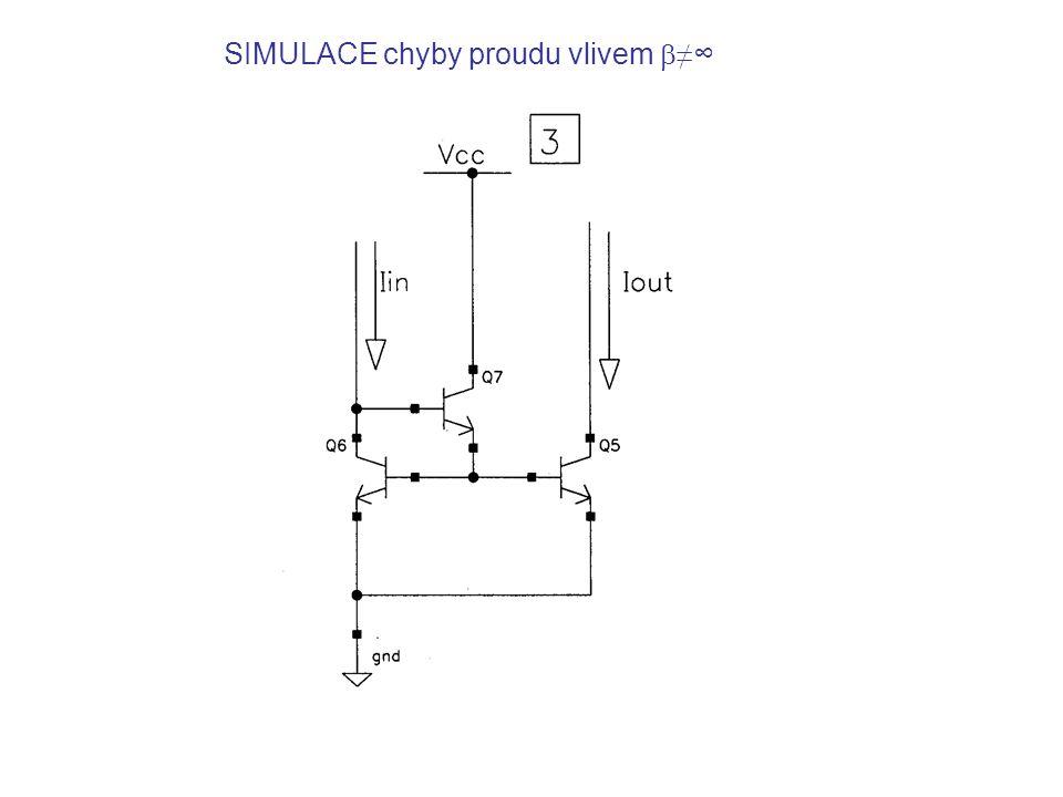 SIMULACE chyby proudu vlivem  ≠ ∞