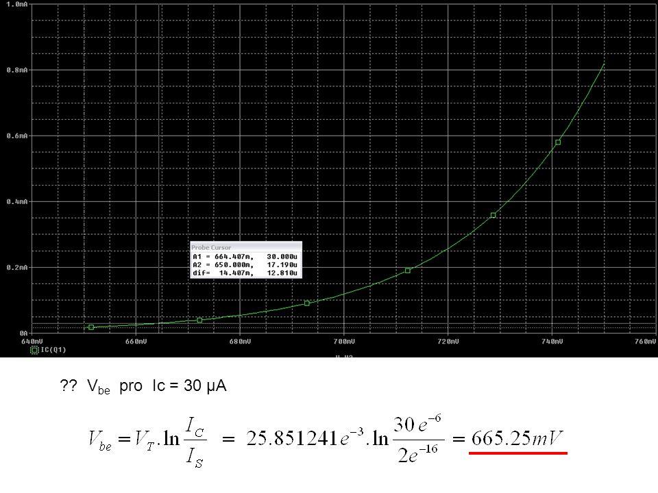 Simulace pro kaskodové zrcadlo BJT – výstupní impedance I = 30uA Rd_out(NPN-30uA) = 2MΩ = 1.15e -3.