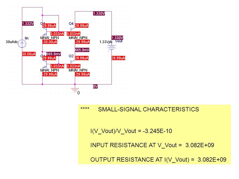 **** SMALL-SIGNAL CHARACTERISTICS I(V_Vout)/V_Vout = -3.245E-10 INPUT RESISTANCE AT V_Vout = 3.082E+09 OUTPUT RESISTANCE AT I(V_Vout) = 3.082E+09