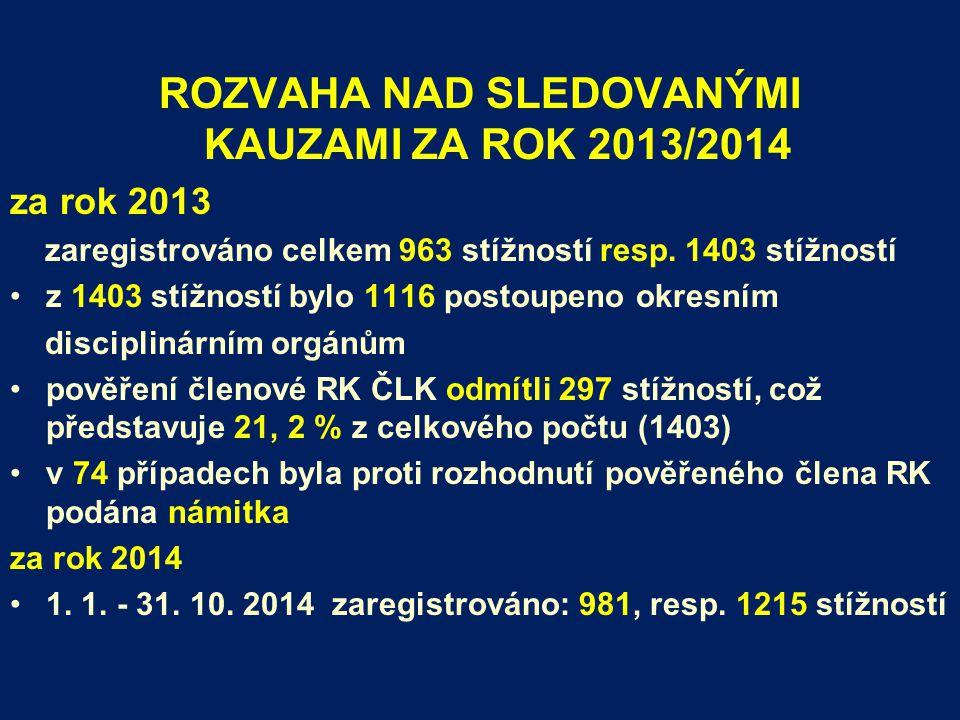 ROZVAHA NAD SLEDOVANÝMI KAUZAMI ZA ROK 2013/2014 za rok 2013 zaregistrováno celkem 963 stížností resp.