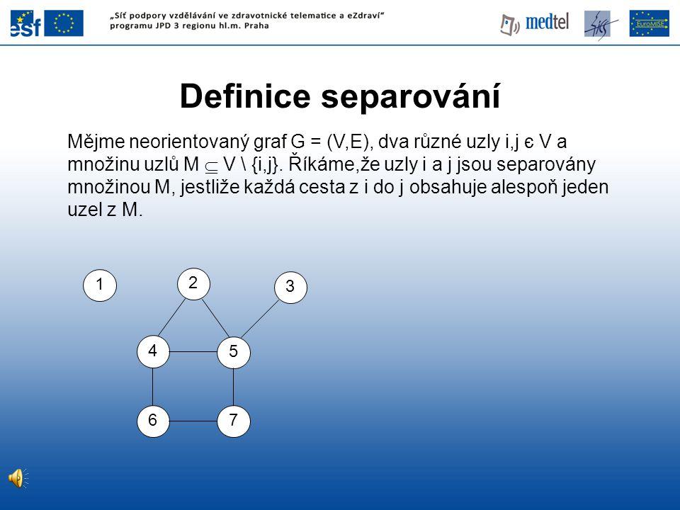 Definice separování Mějme neorientovaný graf G = (V,E), dva různé uzly i,j є V a množinu uzlů M  V \ {i,j}. Říkáme,že uzly i a j jsou separovány množ