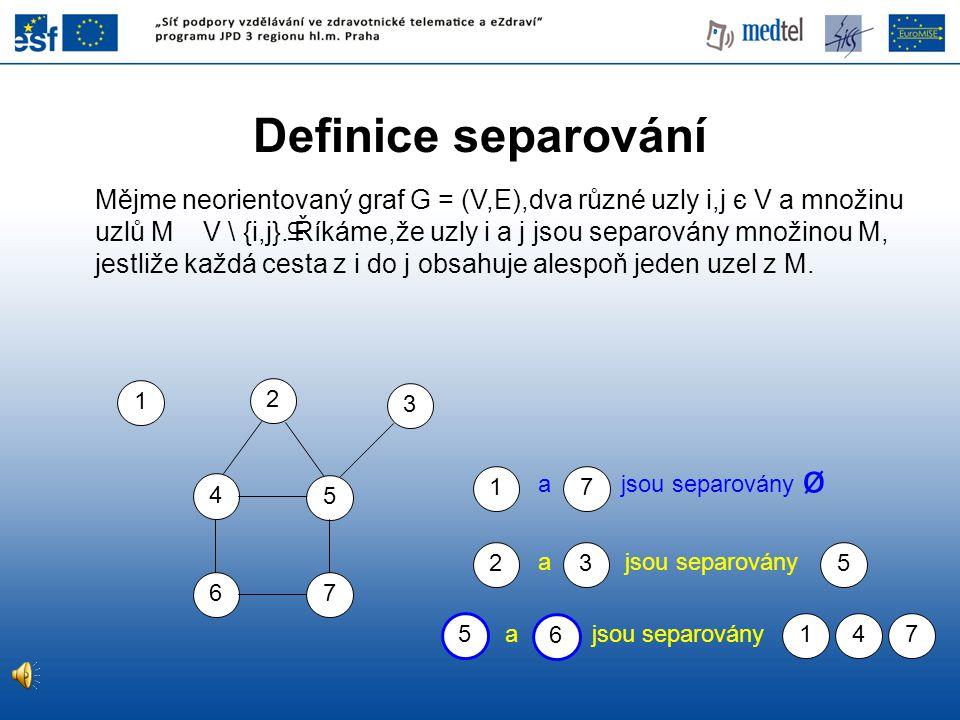 Definice separování Mějme neorientovaný graf G = (V,E),dva různé uzly i,j є V a množinu uzlů M V \ {i,j}. Říkáme,že uzly i a j jsou separovány množino