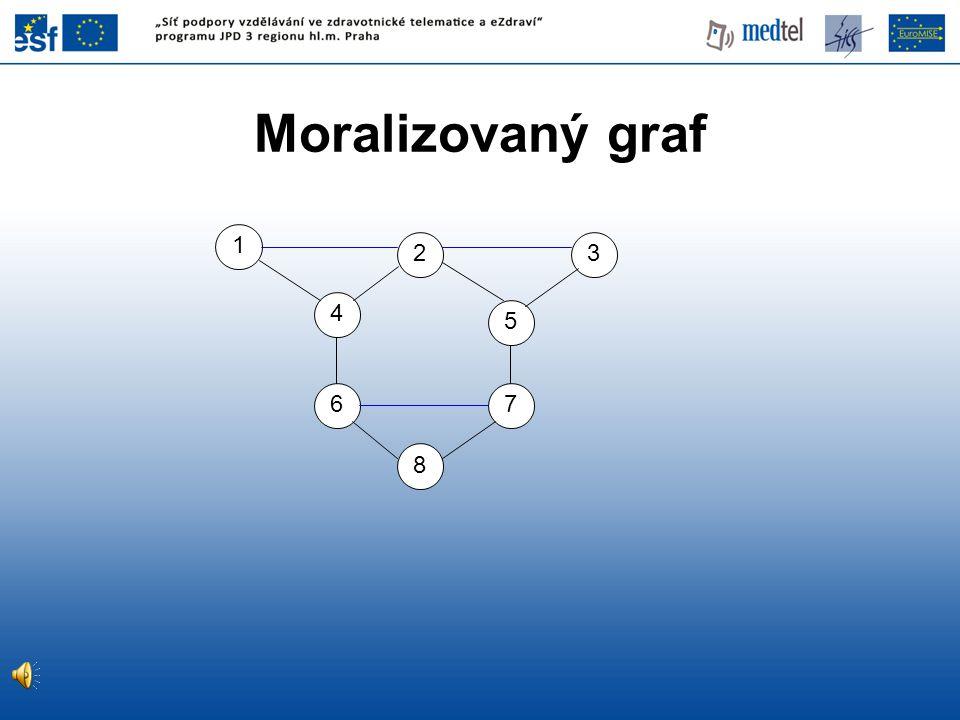 Moralizovaný graf 8 5 7 4 6 3 1 2