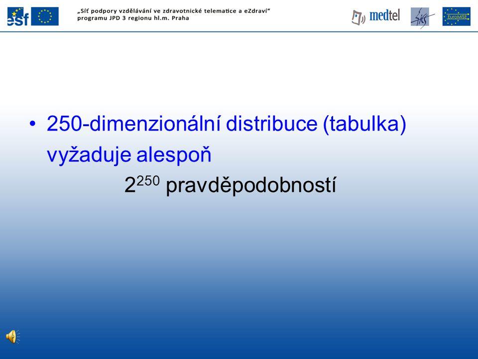 250-dimenzionální distribuce (tabulka) vyžaduje alespoň 2 250 pravděpodobností