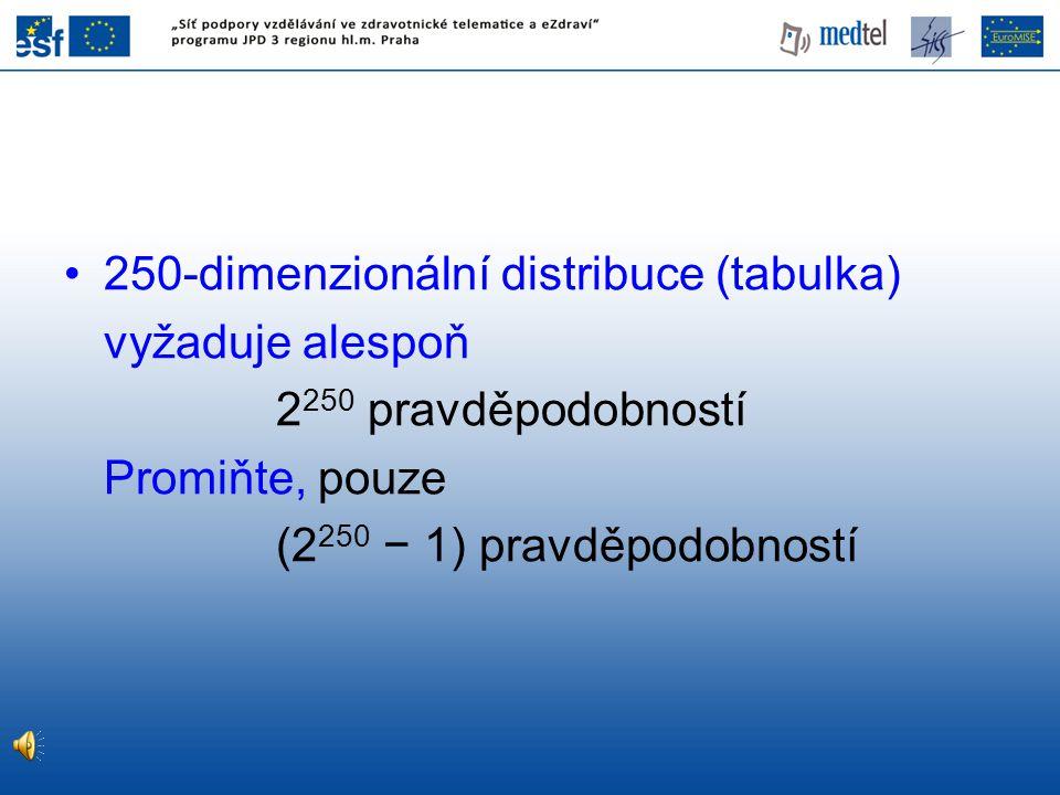 250-dimenzionální distribuce (tabulka) vyžaduje alespoň 2 250 pravděpodobností Promiňte, pouze (2 250 − 1) pravděpodobností