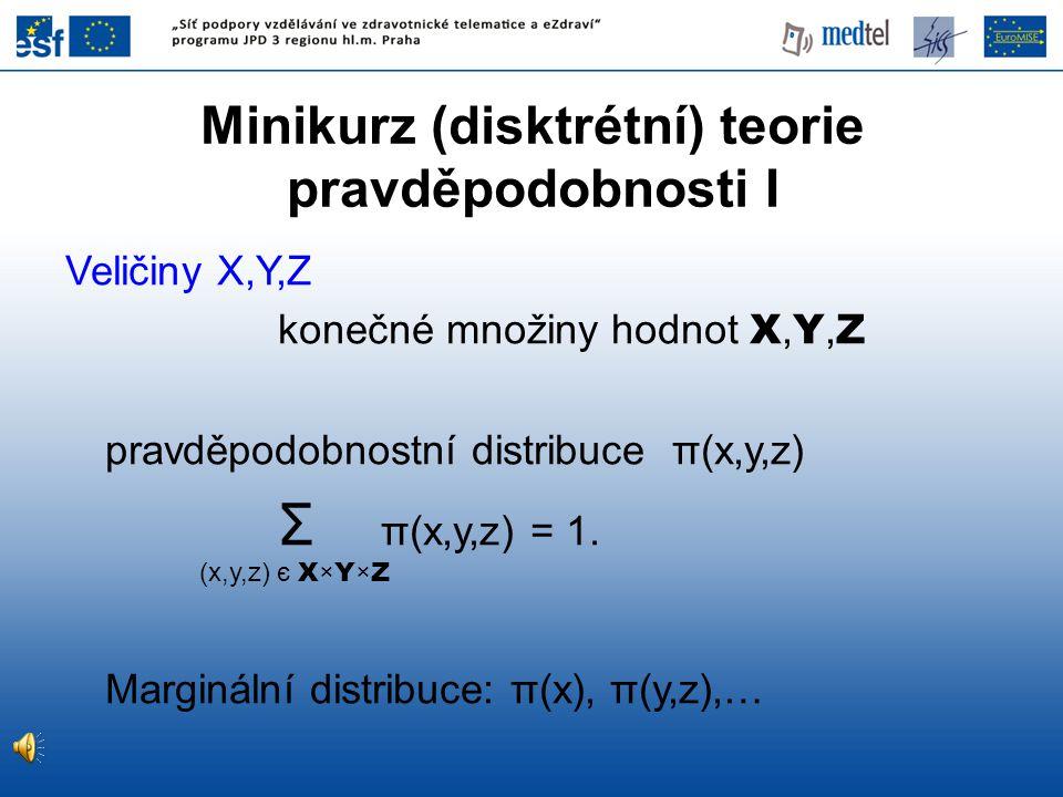 Minikurz (disktrétní) teorie pravděpodobnosti I Veličiny X,Y,Z konečné množiny hodnot X, Y, Z pravděpodobnostní distribuce π(x,y,z) Σ π(x,y,z) = 1. (x