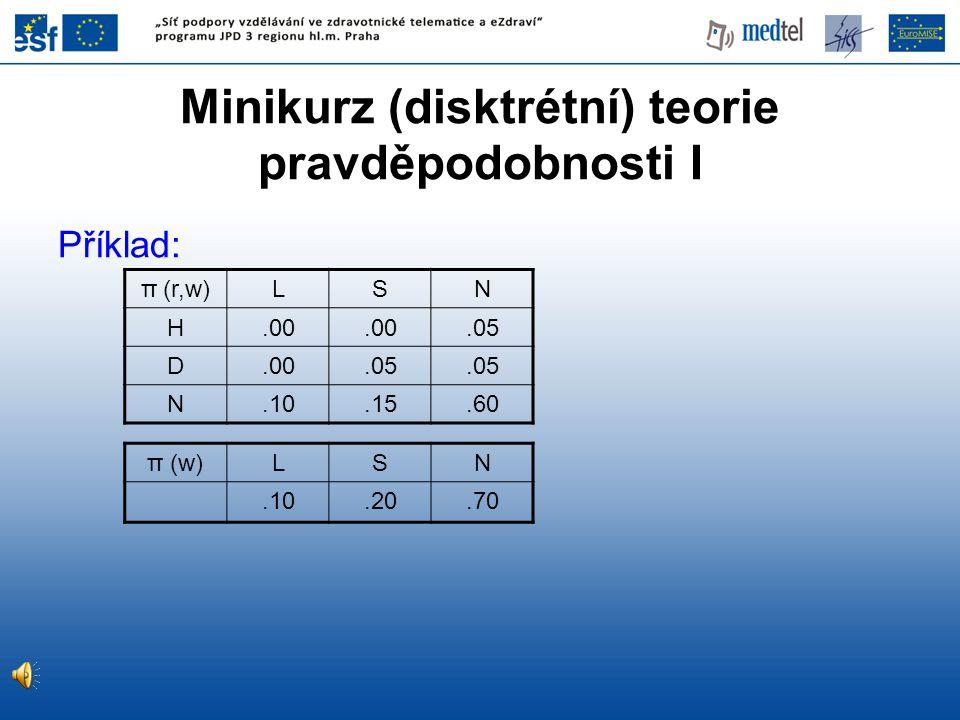 Minikurz (disktrétní) teorie pravděpodobnosti I Příklad: π (r,w) LSN H.00.05 D.00.05 N.10.15.60 π (w)LSN.10.20.70