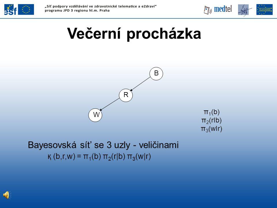 R π 1 (b) π 2 (rIb) π 3 (wIr) Bayesovská sít' se 3 uzly - veličinami қ (b,r,w) = π 1 (b) π 2 (r|b) π 3 (w|r) Večerní procházka W B