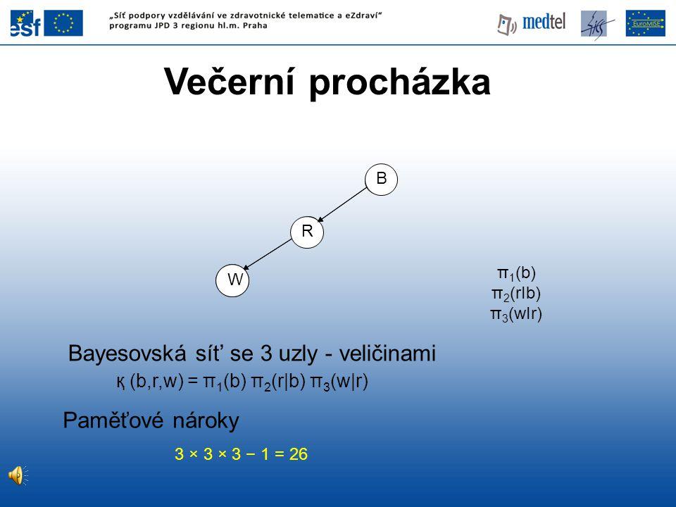 π 1 (b) π 2 (rIb) π 3 (wIr) Bayesovská sít' se 3 uzly - veličinami қ (b,r,w) = π 1 (b) π 2 (r|b) π 3 (w|r) Paměťové nároky 3 × 3 × 3 − 1 = 26 Večerní