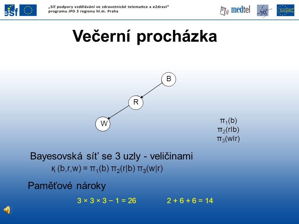π 1 (b) π 2 (rIb) π 3 (wIr) Bayesovská sít' se 3 uzly - veličinami қ (b,r,w) = π 1 (b) π 2 (r|b) π 3 (w|r) Paměťové nároky 3 × 3 × 3 − 1 = 26 2 + 6 +