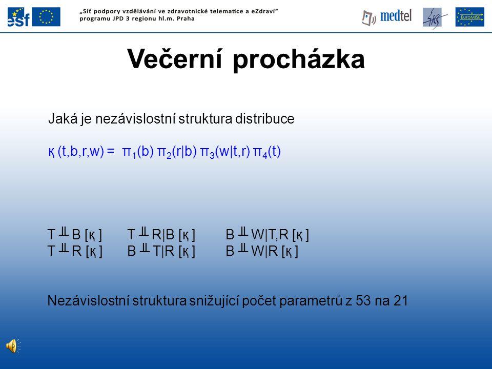 Jaká je nezávislostní struktura distribuce қ (t,b,r,w) = π 1 (b) π 2 (r|b) π 3 (w|t,r) π 4 (t) Večerní procházka T ╨ B [қ ] T ╨ R|B [қ ] B ╨ W|T,R [қ