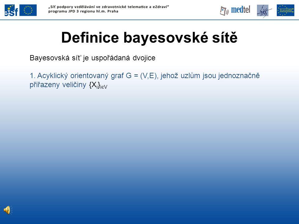 Definice bayesovské sítě Bayesovská sít' je uspořádaná dvojice 1. Acyklický orientovaný graf G = (V,E), jehož uzlům jsou jednoznačně přiřazeny veličin